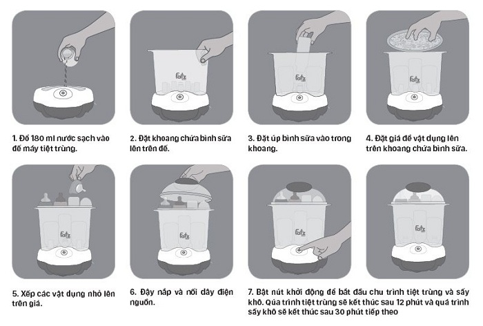 Hướng dẫn cách sử dụng máy tiệt trùng bình sữa Fatz Baby