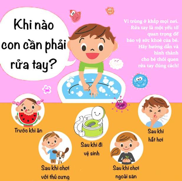 Khi nào nên rửa tay cho bé?