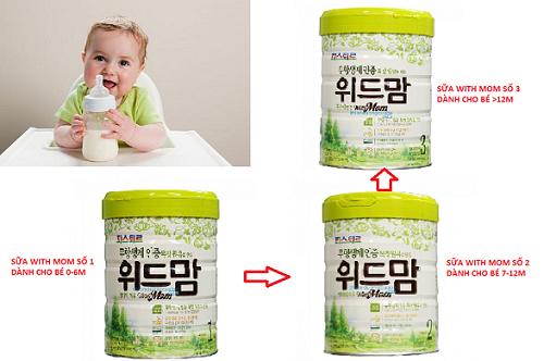 Các dòng sản phẩm của sữa With mom