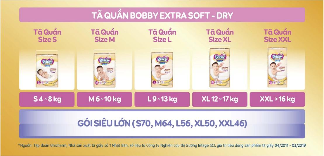 Các size Bỉm - Tã quần Bobby Extra Soft-Dry