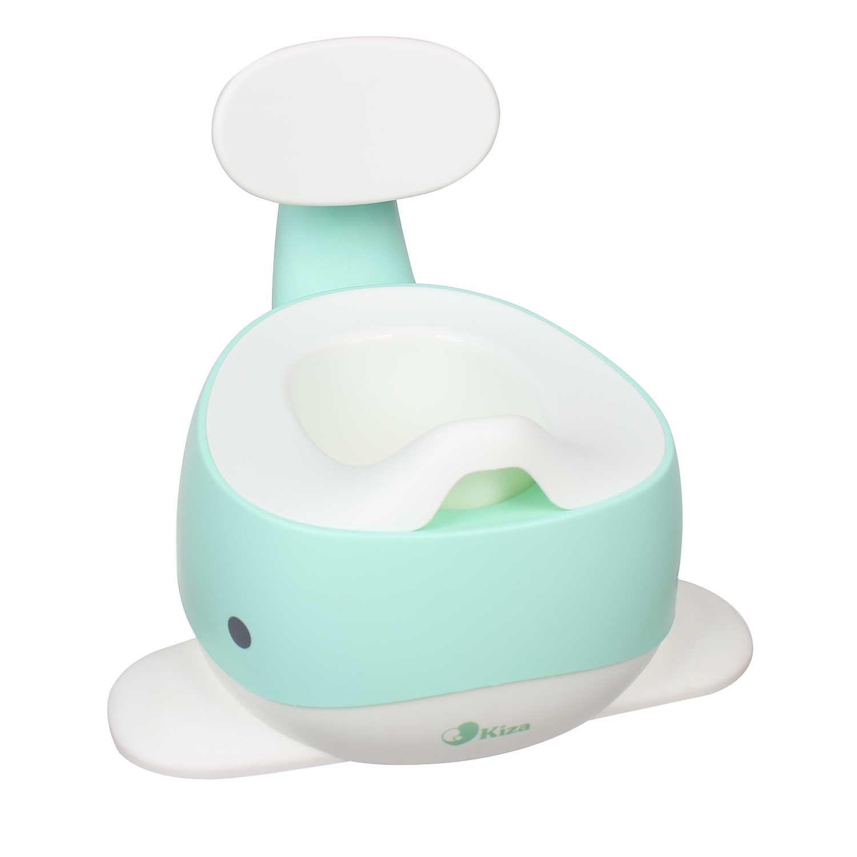 Bô vệ sinh cho bé hình cá voi Kiza