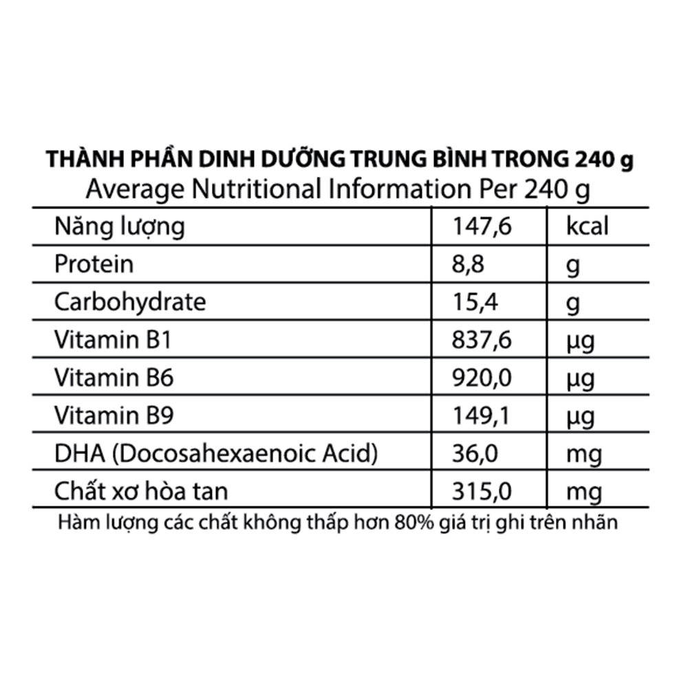 Cháo tươi Sài Gòn Food Baby vị thịt gà cà rốt 10M+
