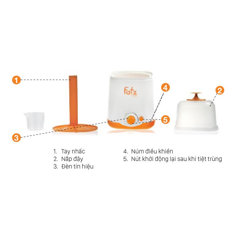 Cấu tạo máy hâm sữa Fatzbaby 2 bình