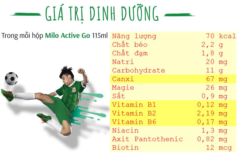 Lốc 4 hộp sữa Milo Active Go 115ml cho bé trên 6 tuổi