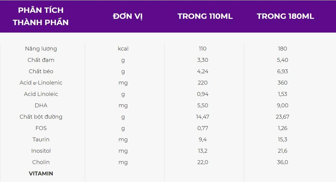Sữa nước Pediasure hương vani 4x110ml cho trẻ từ 1-10 tuổi