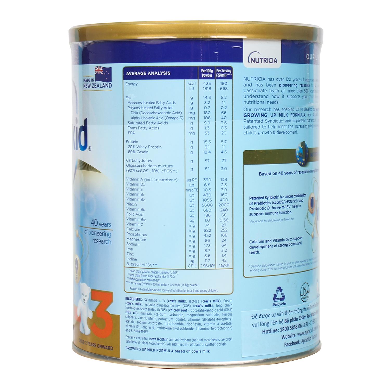 Thành phần dinh dưỡng sữa Aptakid New Zealand